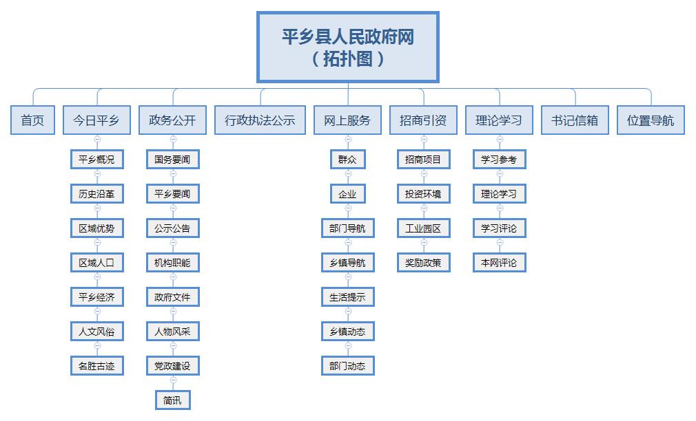 葡京平台游戏网 (拓扑图)1.png